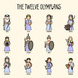 Meet the Twelve Olympians