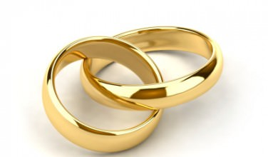 Wedding ring on right hand greek orthodox